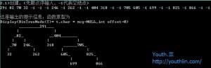 二叉树的文本模式输出